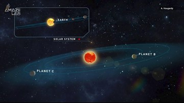 Two New Earth-Like Planets Found in 'Habitable Zone' of Nearby Star