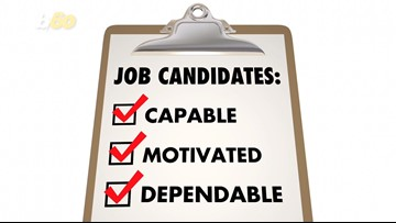 Interview Questions That Employers Love Asking