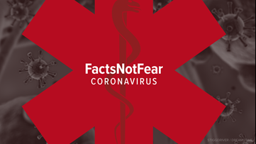 Facts Not Fear | What you need to know about the COVID-19 outbreak