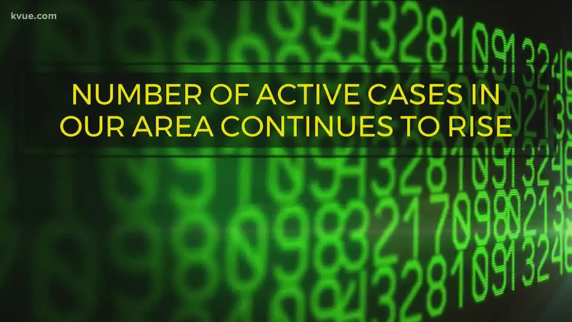 active covid 19 cases jump in travis williamson hays and bastrop counties wgrz com wgrz com