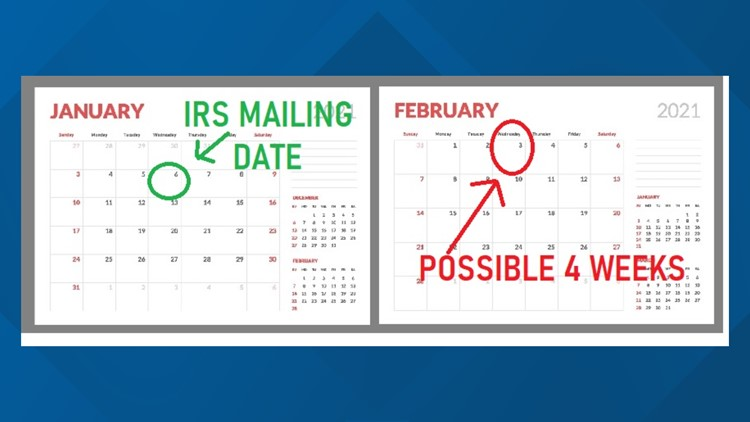 Your mailed stimulus check could take three to four weeks to get to you