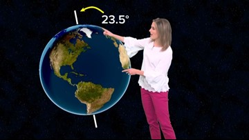 Heather's Weather Whys: Why does the equinox time change?