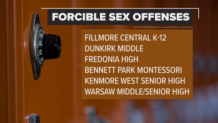 Forcible sex offenses