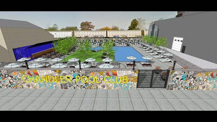 Chandler Pool Club