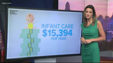 NYS sixth most expensive state for childcare