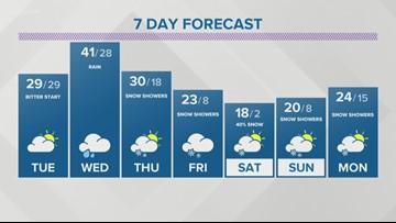 Storm Team 2 Maria Genero's Evening Forecast for 1/21/2019
