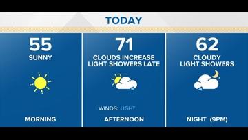Buffalo9 Local Forecast Weather and Radar  wgrz com
