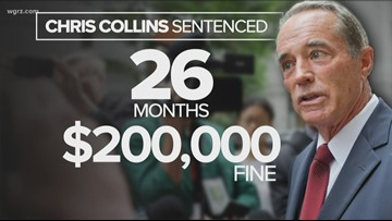 Former Congressman Chris Collins is headed to prison