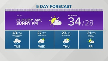 Storm Team 2 Elyse Smith's early evening forecast 02/16/20