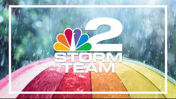 Storm Team 2 Doppler Radar