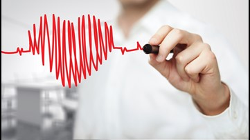 SCAD: A condition that could lead to a heart attack and is often undiagnosed