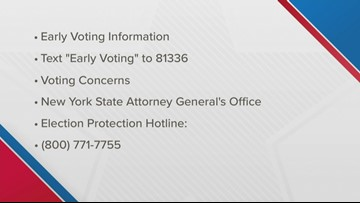 Election Hotline for early Voting