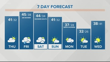 Storm Team 2 Patrick Hammer's Midday Forecast for 12/13/2018