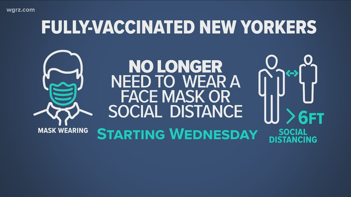 Masks can soon come off in New York State