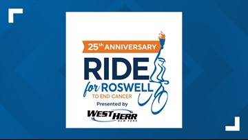 Registration opens for the 25th Anniversary for Ride for Roswell