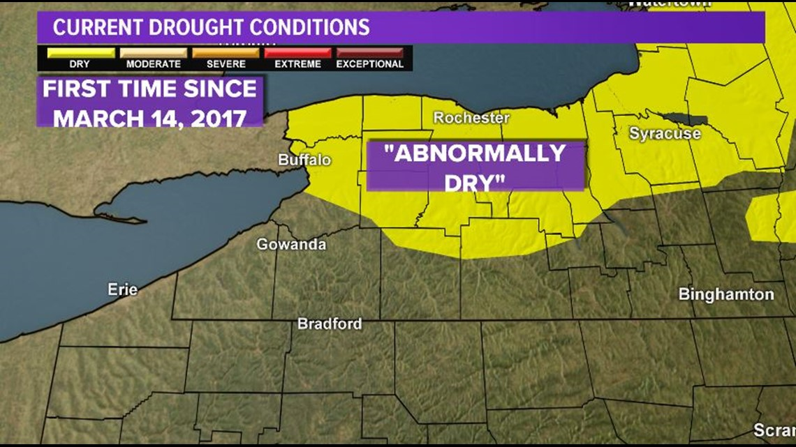 drought conditions may develop soon in wny
