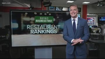 Restaurant Rankings A (African) through D (doughnuts)