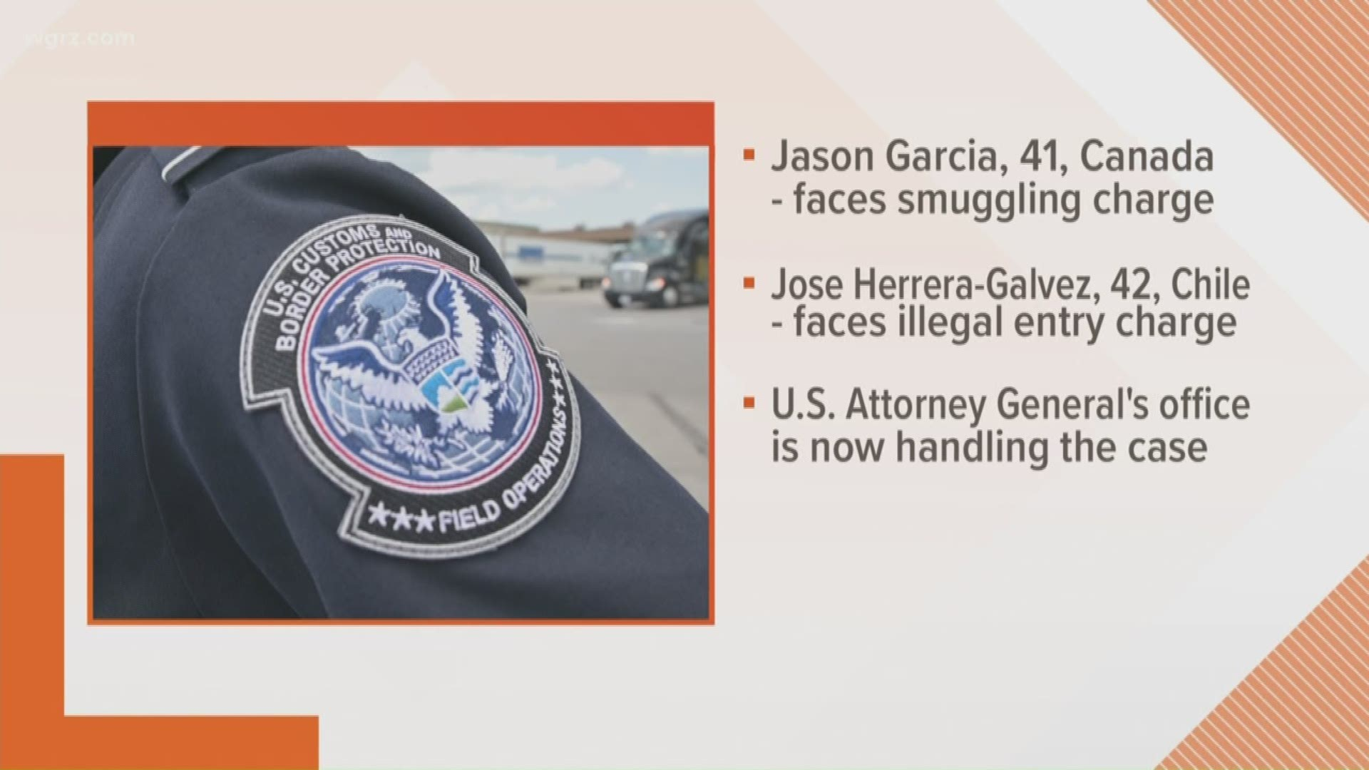 U S Customs And Border Protection Stops Human Smuggler In Lewiston Ny Wgrz Com The annual bestplaces comfort index for the lewiston area is 6.5 (10=best), which means it is more comfortable than most places in new york. smuggling attempt stopped at lewiston border