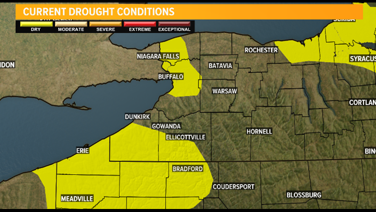 Dry forecast takes hold just as drought conditions significantly improve across WNY