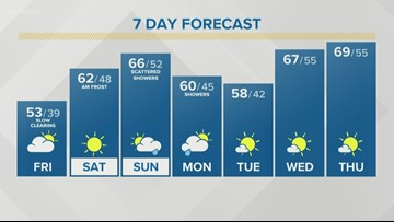 Storm Team 2 Patrick Hammer Has Your Midday Forecast For October 4, 2019