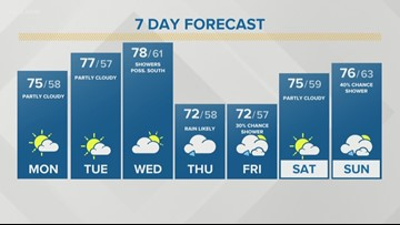 Storm Team 2 Kevin O'Neill Has Your Midday Forecast For June 17, 2019