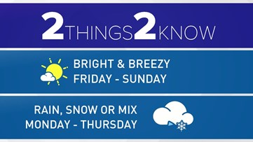 A couple of weather systems to track next week