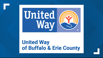 The 2019 United Way Challenge is On!