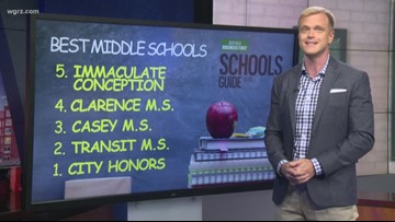 City Honors, Transit Middle dominate middle school rankings