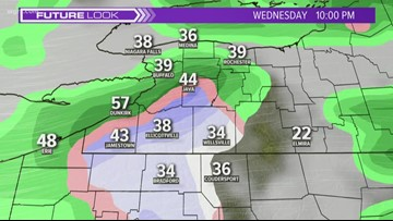 Windy Weather Coming Wednesday