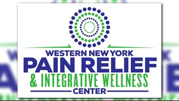 February 22 - WNY Pain Relief & Integrative Wellness Center
