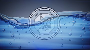 How lower water consumption leads to higher rates
