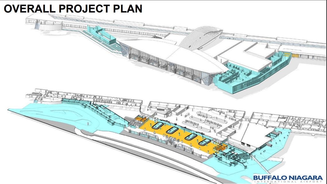 $80 million upgrade coming to Buffalo Niagara International Airport