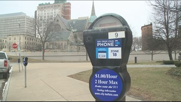 Big Changes To Metered Parking In Buffalo