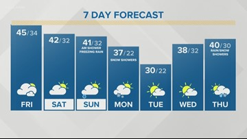 Storm Team 2 Patrick Hammer's Midday Forecast for 12/14/2018