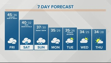 Storm Team 2 Carl Lam Has Your Midday Forecast For January 24, 2020