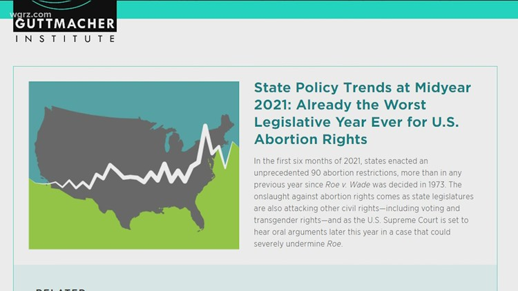 VERIFY: Have abortion rates increased?