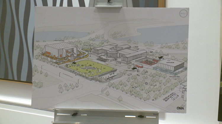 Future look of Albright-Knox museum