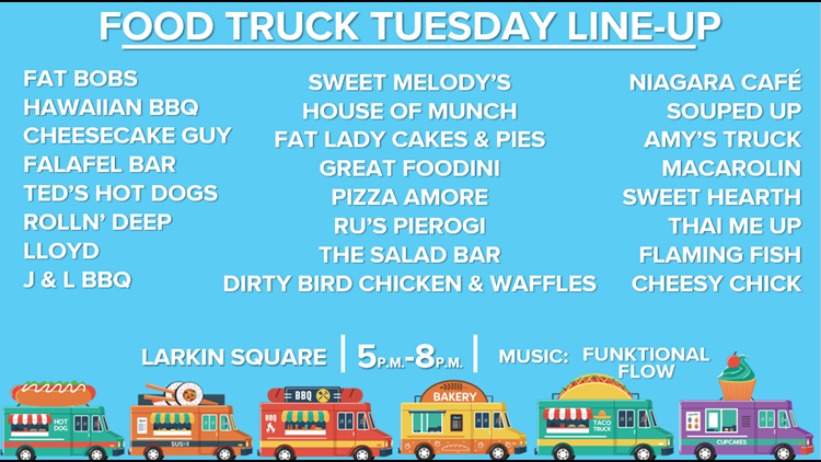 Food Truck Tuesday 2019