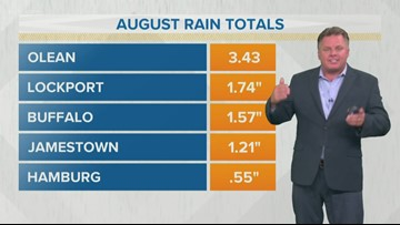 Storm Team 2 Patrick Hammer Has Your Midday Forecast For August 16, 2019