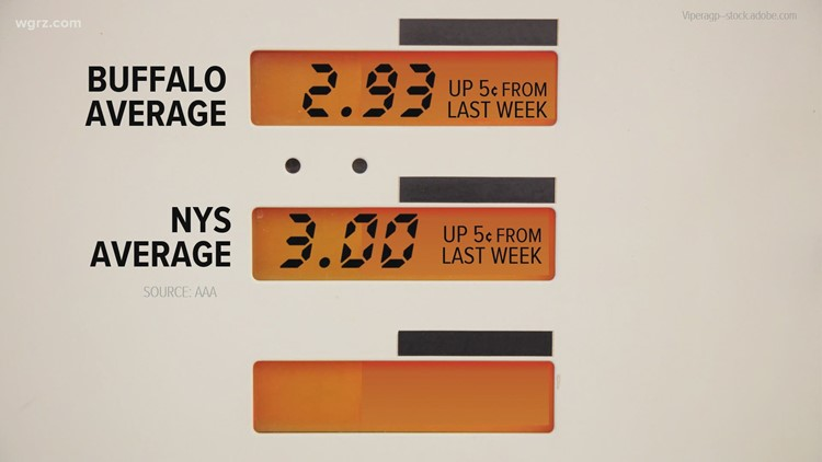 Gas prices on the rise in WNY