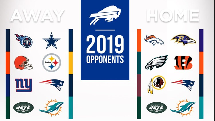 Bills schedule features Thanksgiving game against Cowboys