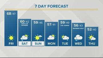 Storm Team 2 Kevin O'Neill Daybreak Forecast 10/11/19