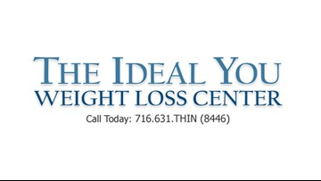 December 14: The Ideal you Weight Loss Center