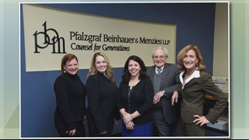 May 18 - Pfalzgraf, Beinhauer & Menzies LLP