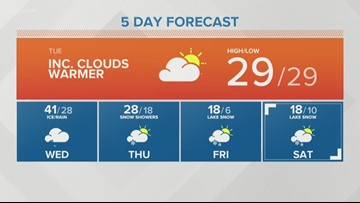 Storm Team 2 Patrick Hammer's Midday Forecast for 01/22/19
