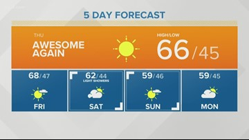 Storm Team 2 Kevin O'Neill Has Your Midday Forecast For October 10, 2019