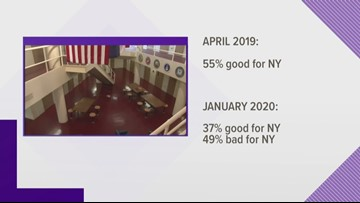 Poll: NY Voters Flip On Bail Reform