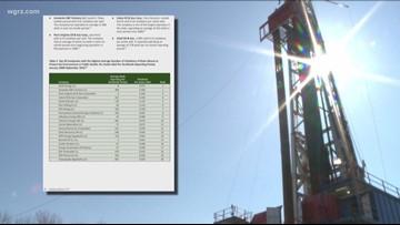 Pegula fracking company cited for violations