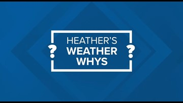 Heather's Weather Whys: How do fireworks get their colors?