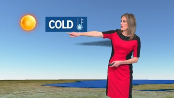 Heather's Weather Whys: Going vertical